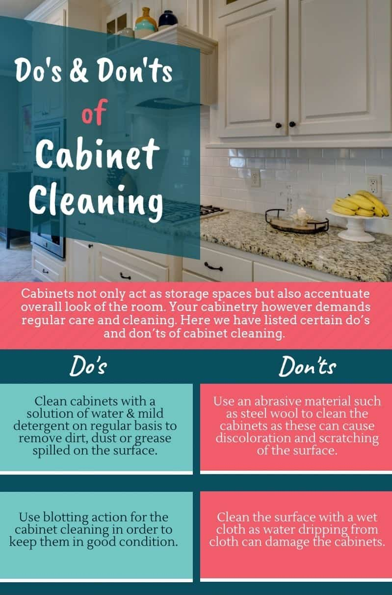Do's & Don'ts Of Cabinet Cleaning