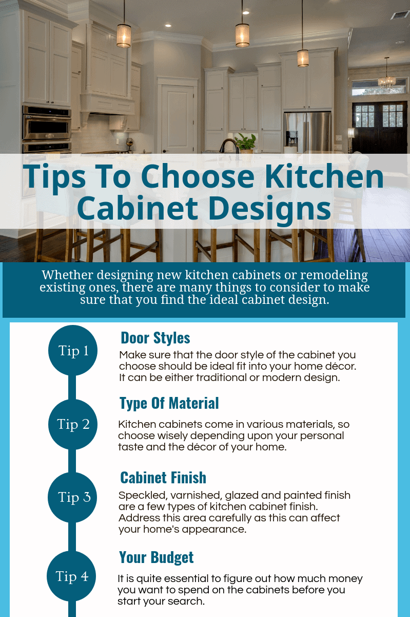 Tips To Choose Kitchen Cabinet Designs