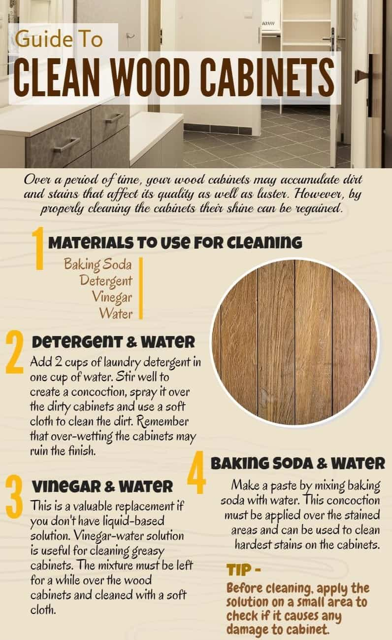 Guide To Clean Wood Cabinets
