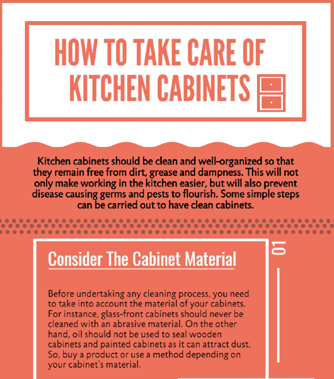 How To Take Care Of Kitchen Cabinets