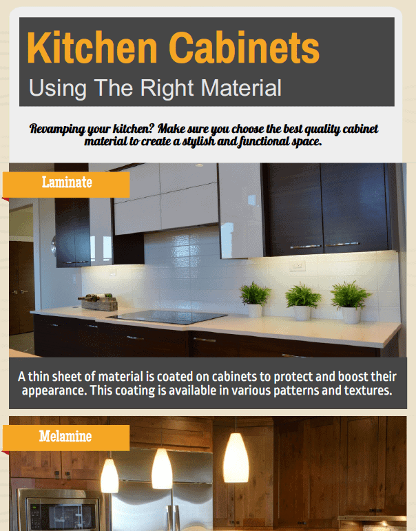 Kitchen Cabinets: Using The Right Material