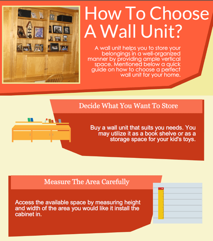 How To Choose A Wall Unit